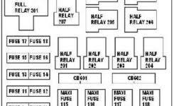 home fuse box wiring diagram circuit breaker panel wiring diagram