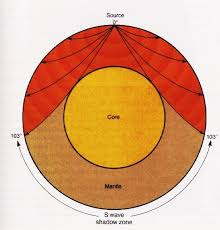 what type of seismic waves travel through earth images Which type of seismic wave is useful to seismologists in their