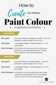 price for painting house interior 136 best my decorating blog posts images on pinterest paint