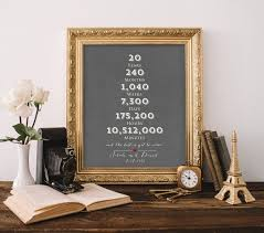 20 year wedding anniversary gifts the 25 best 20 year anniversary gifts ideas on 20