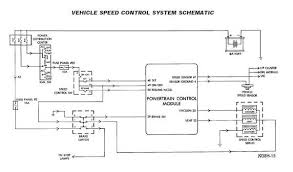 cruise control troubleshooting suggestions jeepforum com