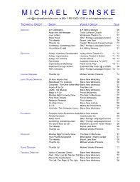 Web Resume Examples by Resume Template Web Examples Freelance Developer Samples With