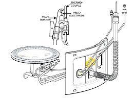water heater pilot light goes out every few days water heater pilot light defective water heater pilot light wet