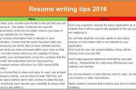 Dos And Donts Of Resume Middle Essay Unit Research Paper On Business Ethics Title