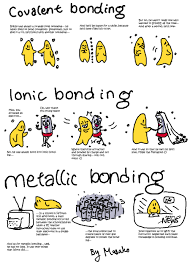 best 25 covalent bond ideas on pinterest chemistry chemistry