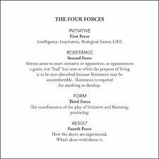 the fours u2014 harmony workshop