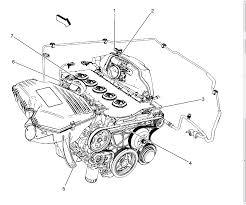 Map Sensor Symptoms Where Is The Camshaft Position Sensor On 2008 Chevy Colorado