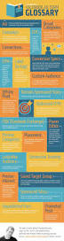 31 best advertising infographics images on pinterest