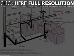 Basement Bathroom Rough Plumbing Basement Toilet Systems Basement Decoration