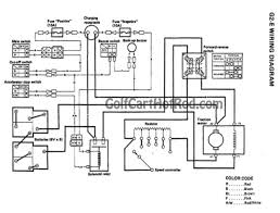 electric golf cart motor wiring diagram wiring diagram