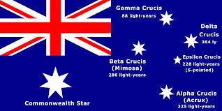 What Countries Have Red White And Blue Flags Australia Flag