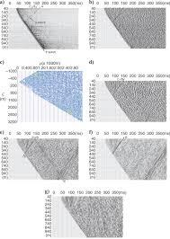 3d vsp migration by image point transform geophysics