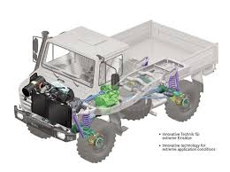 mercedes unimog cer 624 best unimog images on 4x4 offroad and trucks