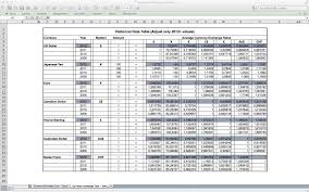 Excel Spreadsheet Examples Templates For Excel Or Mac Made For Use