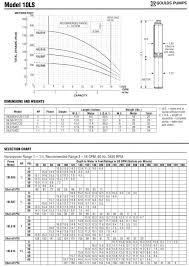 submersible well pump wiring diagram dolgular com