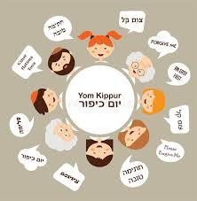 yom jippur family members saying traditional greeting for yom kippur in