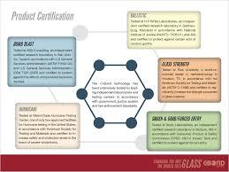Resume Blast Service Apprenticeship Cover Letter Examples Basic Plato Essay Resume
