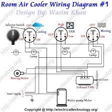 simple wiring diagram house wiring basics u2022 sharedw org