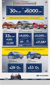 factory authorized clearout milton hyundai