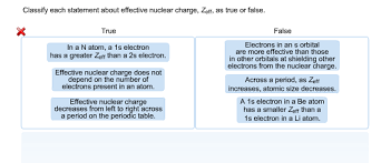 Fe On The Periodic Table Classify Each Statement About Effective Nuclear Ch Chegg Com