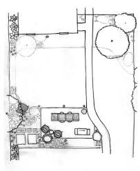 the long term backyard plan making it lovely