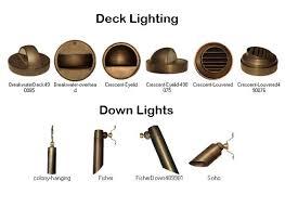 landscape lighting fixtures led u2013 the union co