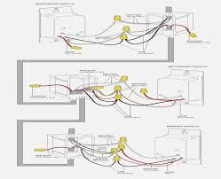 480v gfci wire diagram 480v wiring diagrams