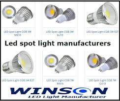 led spot light manufacturers are promoting the use of led