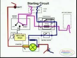 starting system u0026 wiring diagram youtube