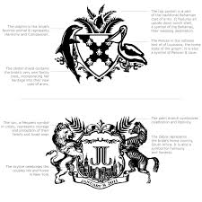 monograms crests and logos what s the difference atelier isabey