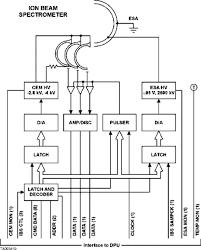 schematic ibs electrical block diagram