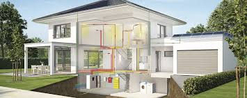 eco house design plans uk eco friendly prefab homes weberhaus uk