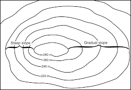 How To Read A Map Reading Contour Patterns On A Topographic Map