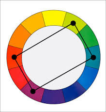 Red Complementary Color Color Harmonies 4 Cool Warm Split Tetradic And Square