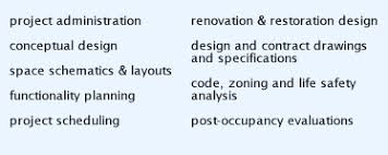 Interior Design Services Contract by Roth Partnership Inc Services Architecture Interior Design