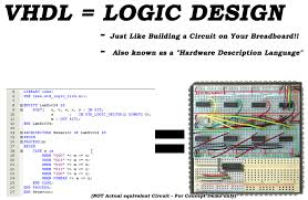 mentor graphics hdl designer video tutorials