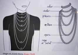 necklace size images Necklace size chart a saturday jpg
