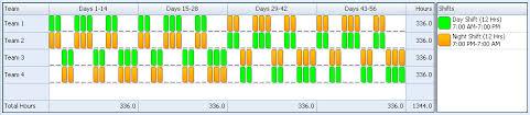 shift pattern en español panama shift schedule 24 7 shift coverage learn employee scheduling