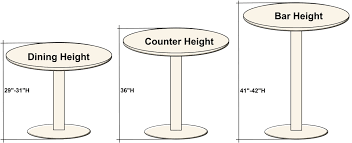 Dining Tables Sizes Table Bases A How To Guide To Find Your Ideal Table Base For Your