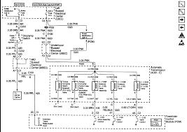 1999 2003 vortec v8 pcm schematics