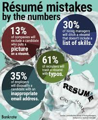 Resume Words To Avoid Resume Mistakes Frequent Resume Mistakes Quote Graphic Frequent