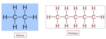 alkanes definition properties formula u0026 examples video