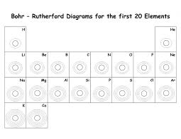 covalent naming worksheet free worksheets library download and