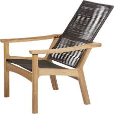 Patio Furniture Loungers Outdoor Lounge Chairs 2modern