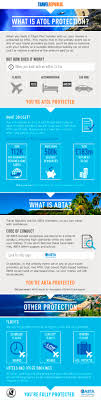 travel republic images What does abta and atol mean travelrepublic blog jpg