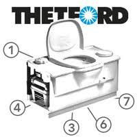 caravansplus thetford cassette toilet c402 c flush tank right