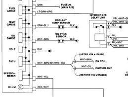 1989 jaguar xjs false high heat reading engine cooling problem