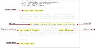Unc Its Help Desk by Recognizing And Reporting Fraudulent Emails Help U0026 Support The