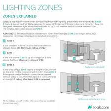 cool 20 bathroom lighting zones diagram design ideas of guide to