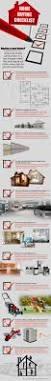 314 best real estate images on pinterest real estate marketing